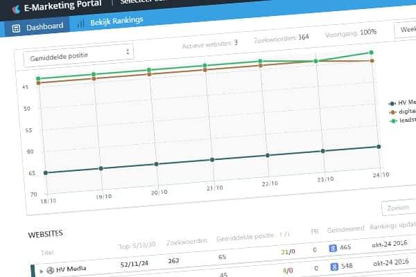 Internet marketing portal